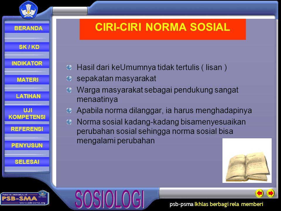 CIRI-CIRI NORMA SOSIAL