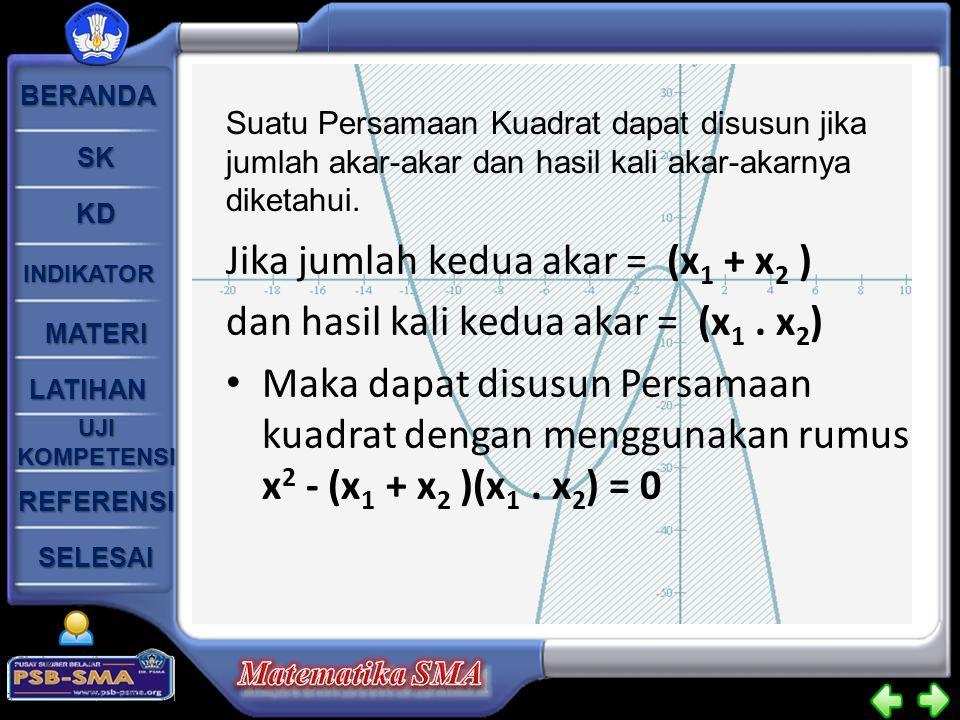 Jika jumlah kedua akar = (x1 + x2 )