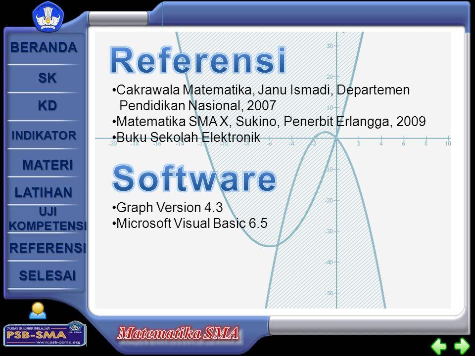 Referensi Software Cakrawala Matematika, Janu Ismadi, Departemen