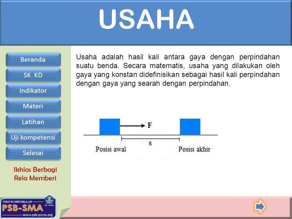 USAHA W = Fs cos 0 = Fs (1) = Fs