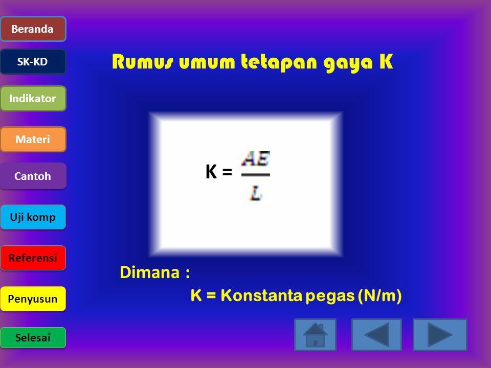 Rumus umum tetapan gaya K