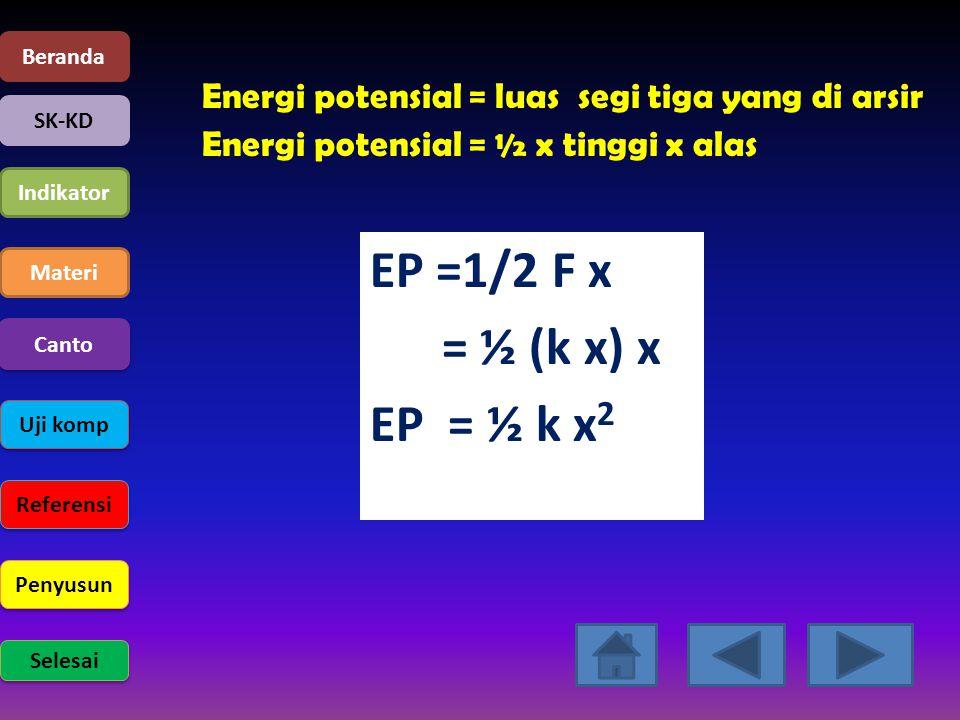 Beranda Energi potensial = luas segi tiga yang di arsir. Energi potensial = ½ x tinggi x alas. SK-KD.