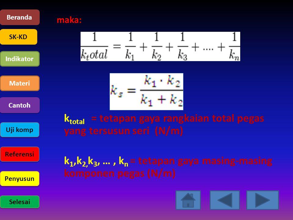 ktotal = tetapan gaya rangkaian total pegas yang tersusun seri (N/m)