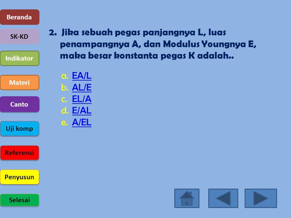 Beranda 2. Jika sebuah pegas panjangnya L, luas penampangnya A, dan Modulus Youngnya E, maka besar konstanta pegas K adalah..