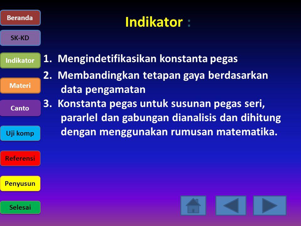 Indikator : 1. Mengindetifikasikan konstanta pegas