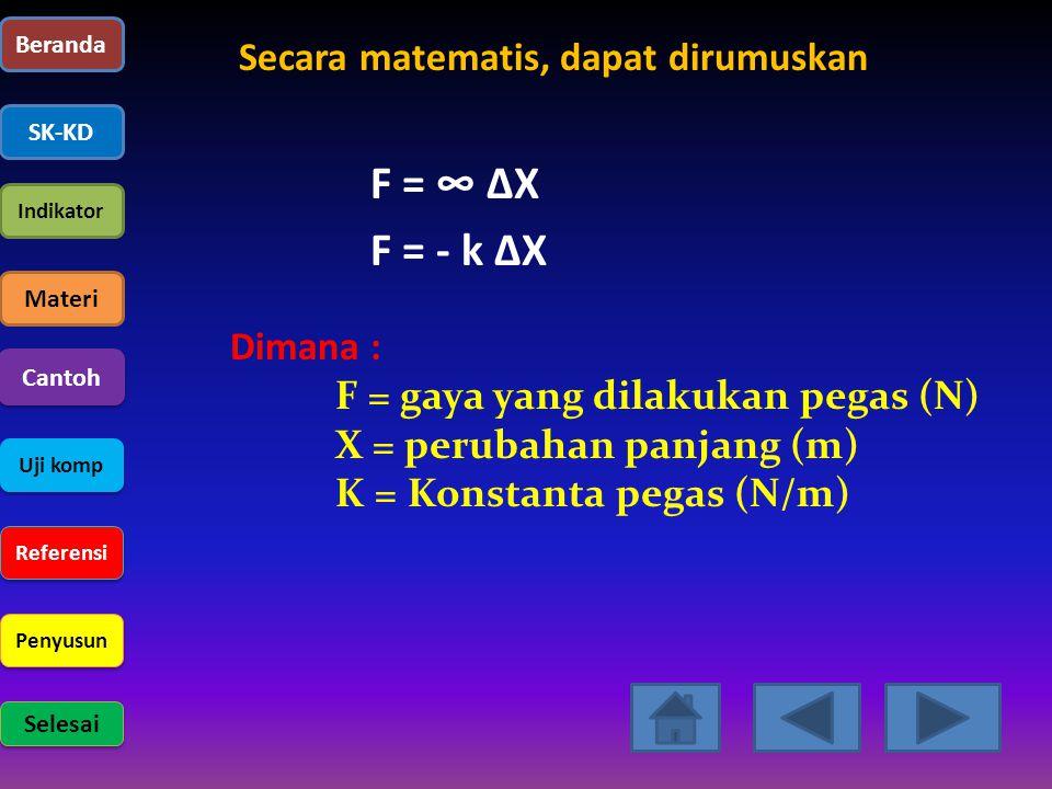 F = ∞ ∆X F = - k ∆X Secara matematis, dapat dirumuskan Dimana :
