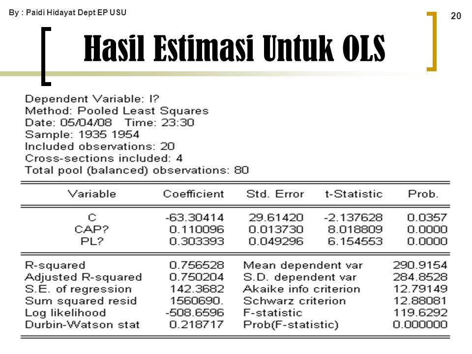 Hasil Estimasi Untuk OLS