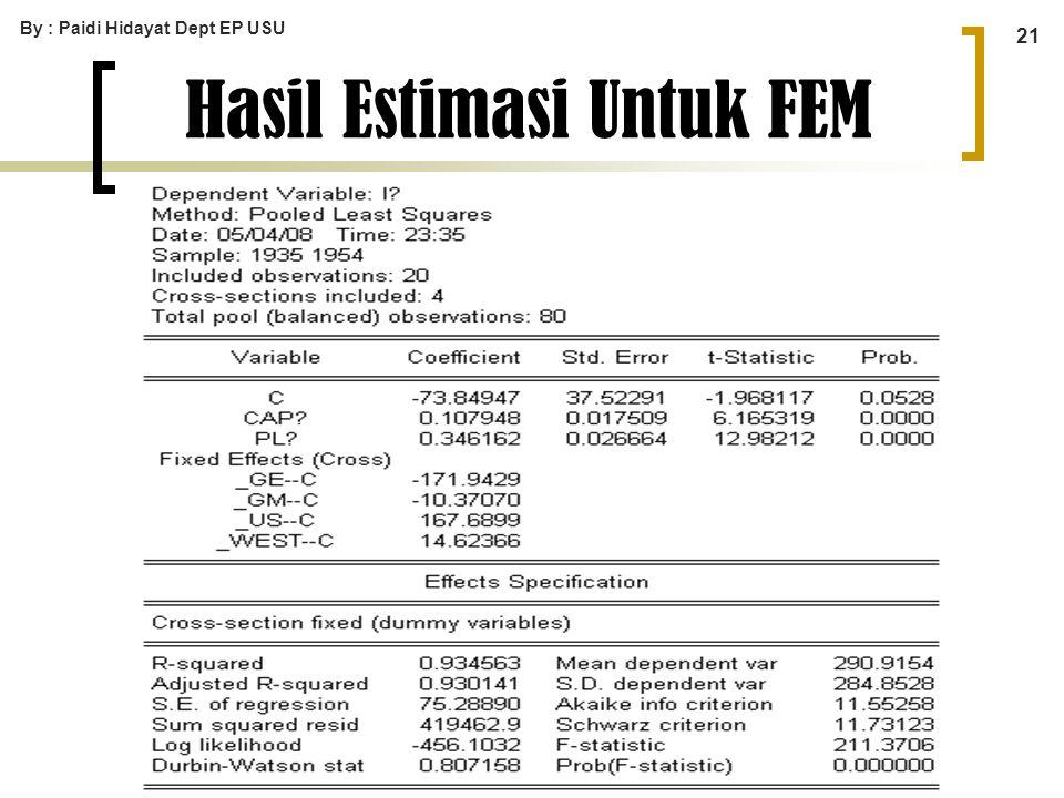 Hasil Estimasi Untuk FEM