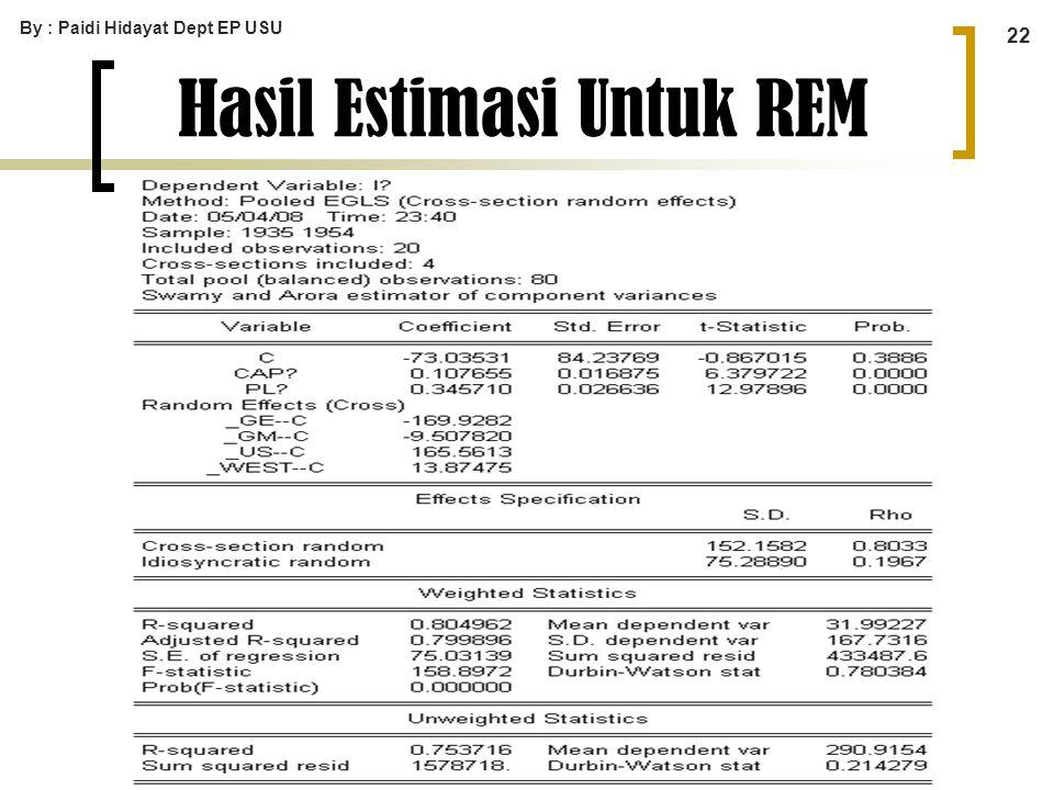 Hasil Estimasi Untuk REM