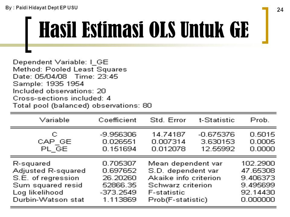 Hasil Estimasi OLS Untuk GE