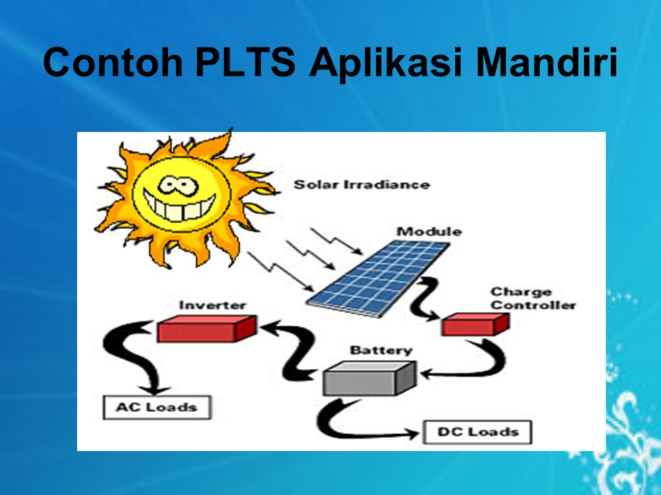 Contoh PLTS Aplikasi Mandiri