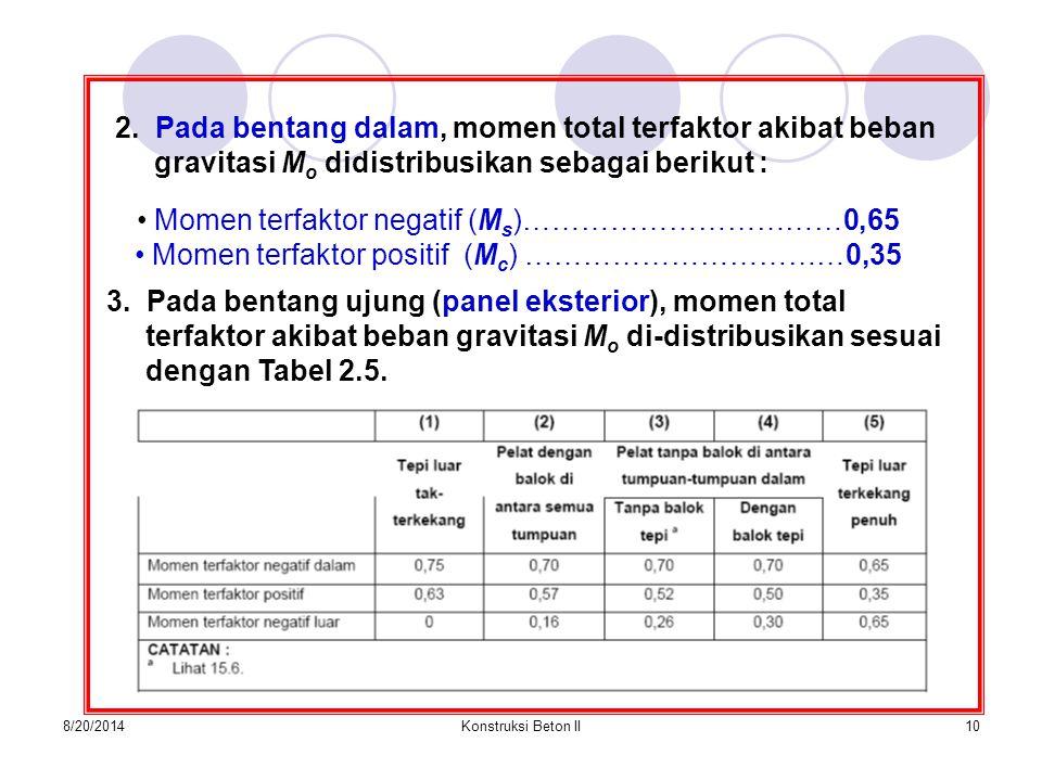 Momen terfaktor negatif (Ms)……………………………0,65