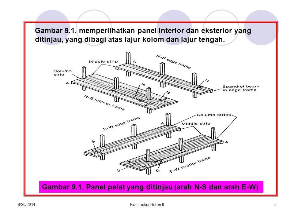 Gambar 9.1. Panel pelat yang ditinjau (arah N-S dan arah E-W)