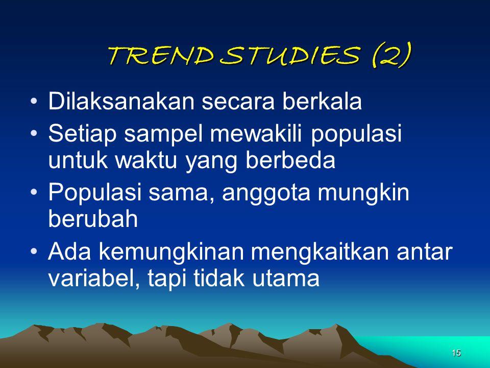 TREND STUDIES (2) Dilaksanakan secara berkala