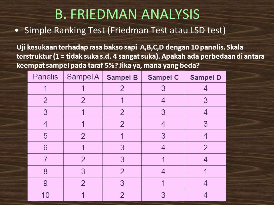 B. FRIEDMAN ANALYSIS Simple Ranking Test (Friedman Test atau LSD test)