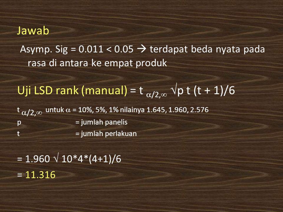 Uji LSD rank (manual) = t /2, p t (t + 1)/6