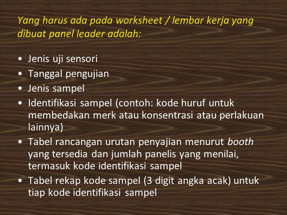Yang harus ada pada worksheet / lembar kerja yang dibuat panel leader adalah: