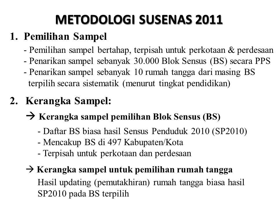 METODOLOGI SUSENAS 2011 Pemilihan Sampel Kerangka Sampel: