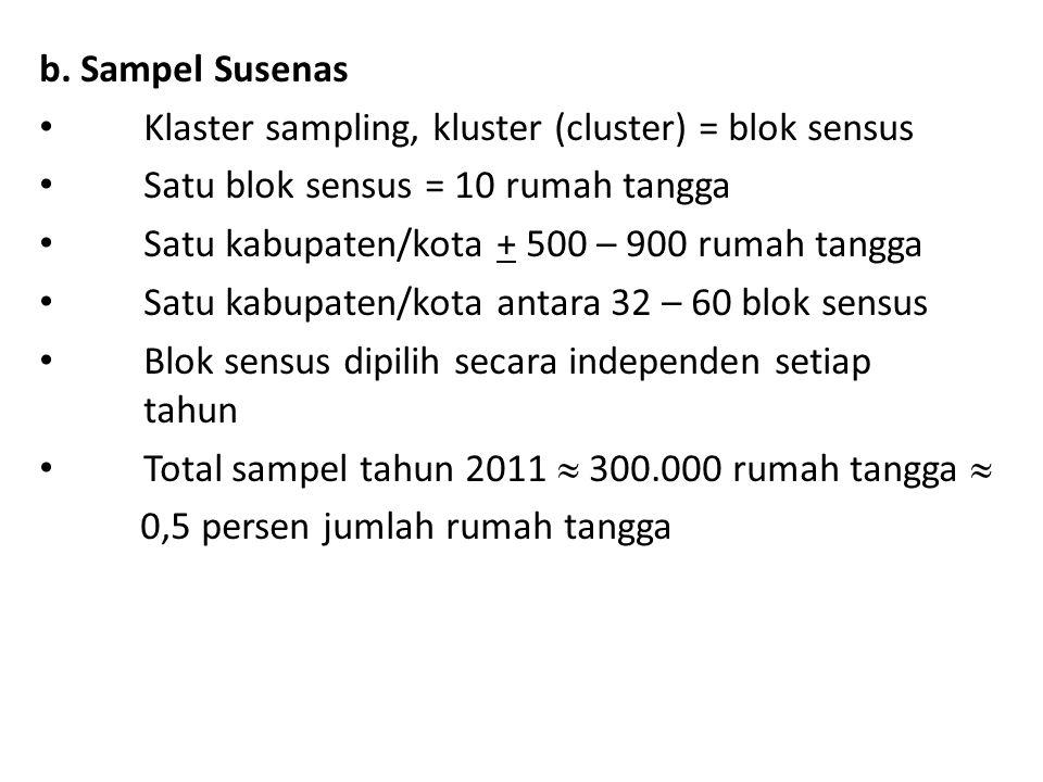 b. Sampel Susenas Klaster sampling, kluster (cluster) = blok sensus. Satu blok sensus = 10 rumah tangga.
