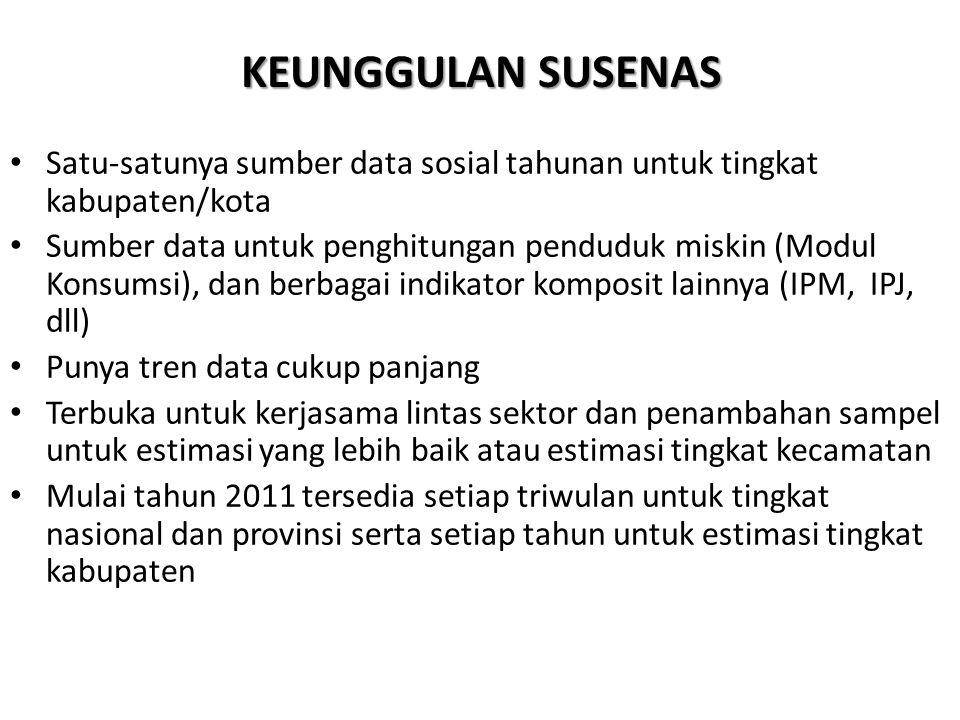 KEUNGGULAN SUSENAS Satu-satunya sumber data sosial tahunan untuk tingkat kabupaten/kota.