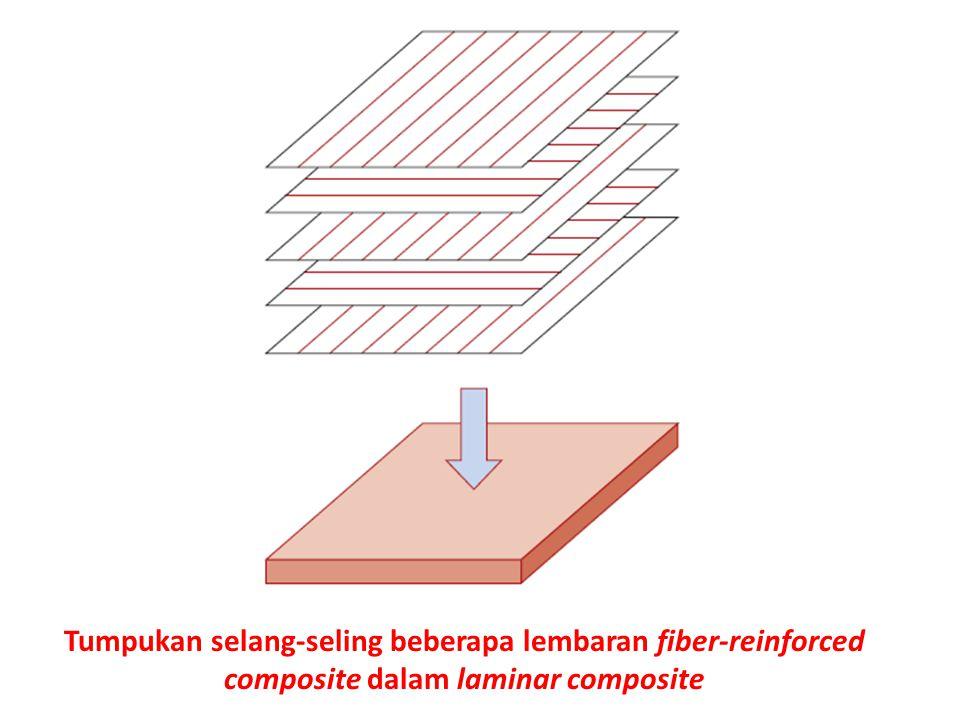 Tumpukan selang-seling beberapa lembaran fiber-reinforced composite dalam laminar composite