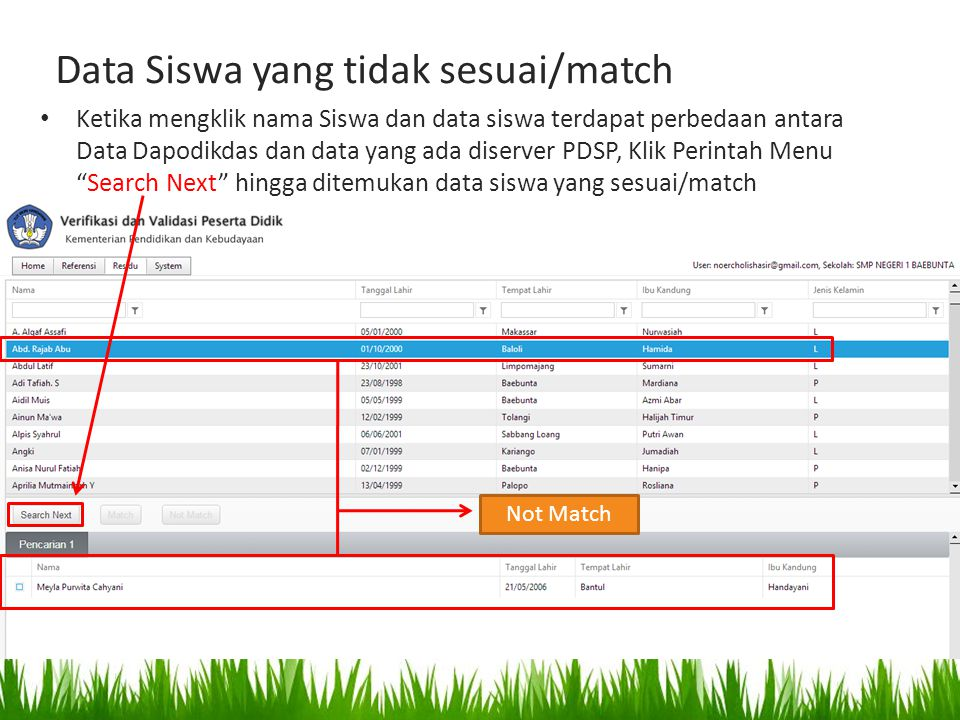 Data Siswa yang tidak sesuai/match