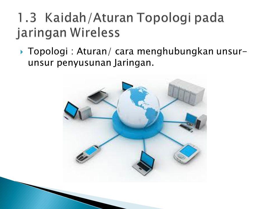 1.3 Kaidah/Aturan Topologi pada jaringan Wireless