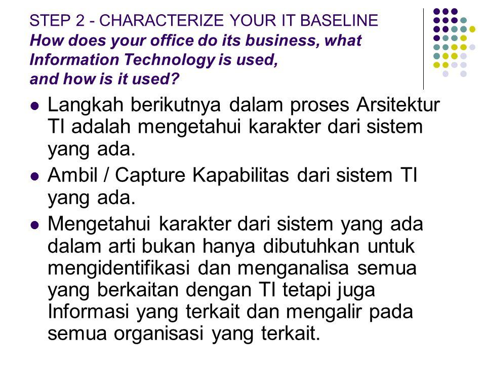 Ambil / Capture Kapabilitas dari sistem TI yang ada.