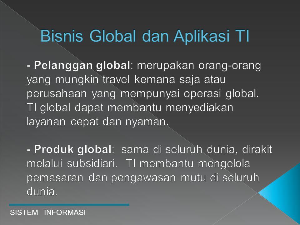 Bisnis Global dan Aplikasi TI