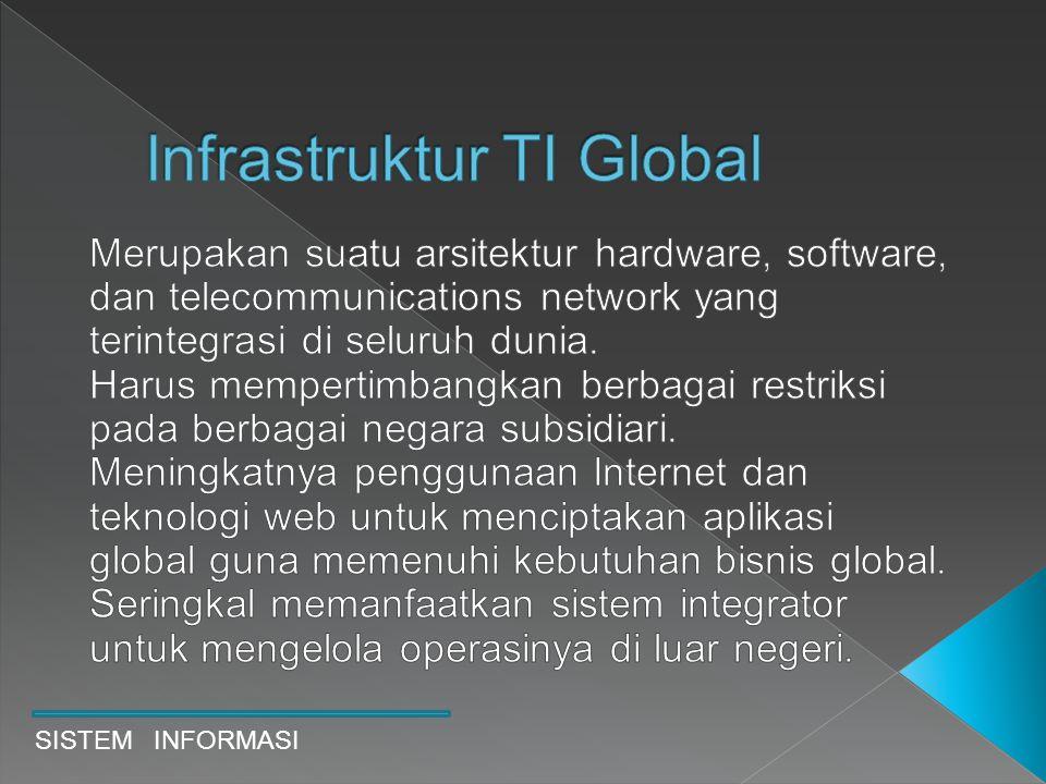 Infrastruktur TI Global