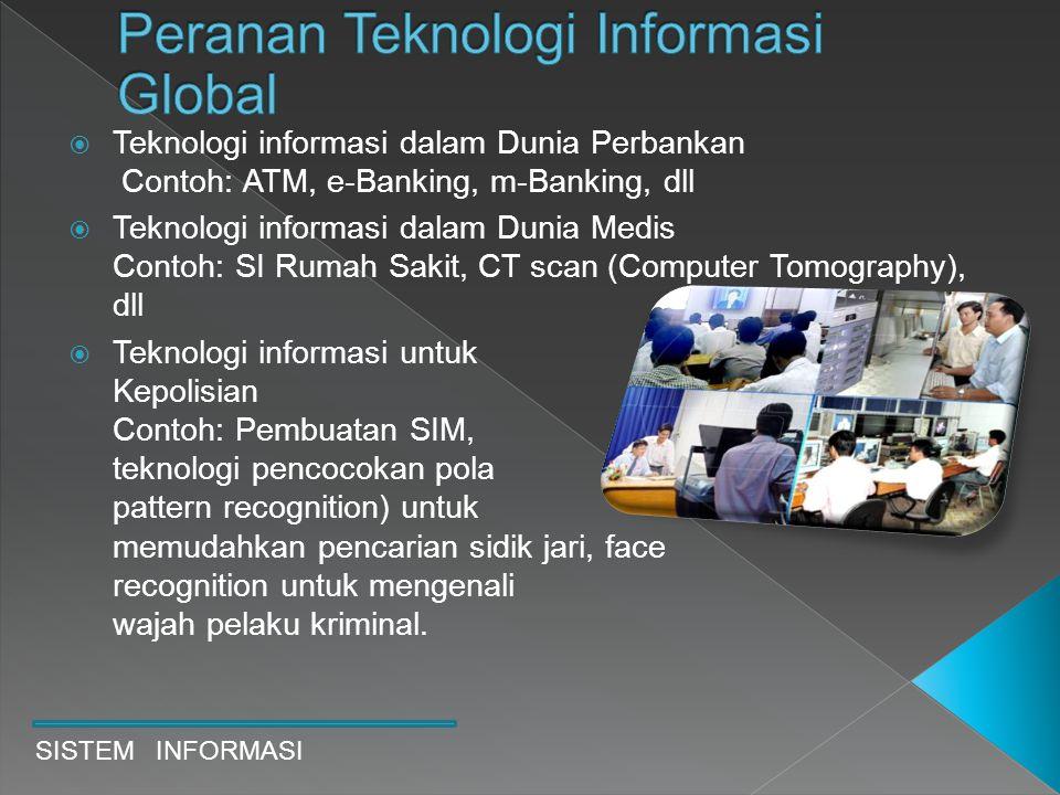 Peranan Teknologi Informasi Global