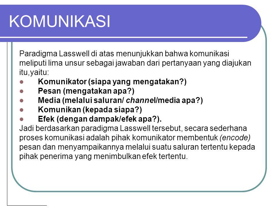 KOMUNIKASI Paradigma Lasswell di atas menunjukkan bahwa komunikasi