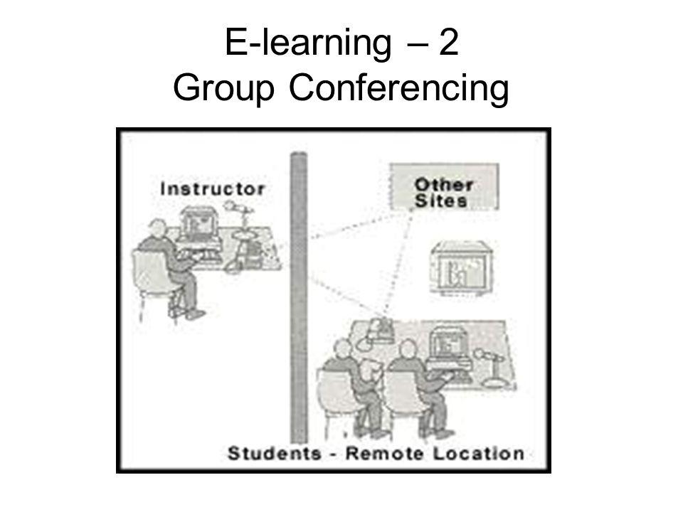 E-learning – 2 Group Conferencing