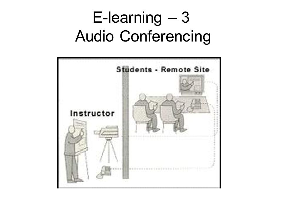 E-learning – 3 Audio Conferencing