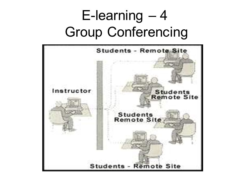 E-learning – 4 Group Conferencing