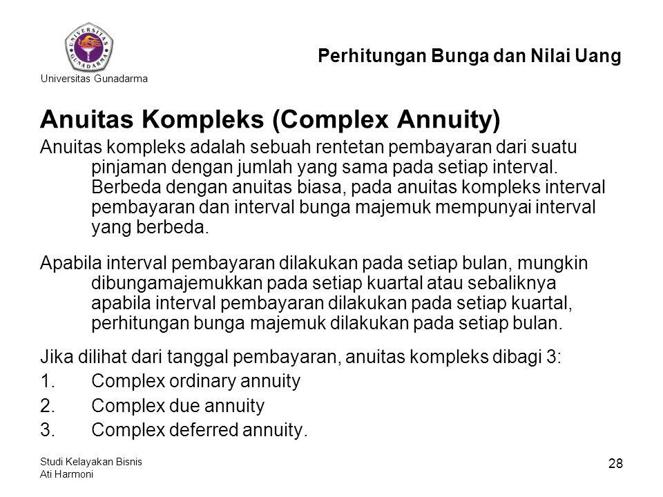 Anuitas Kompleks (Complex Annuity)