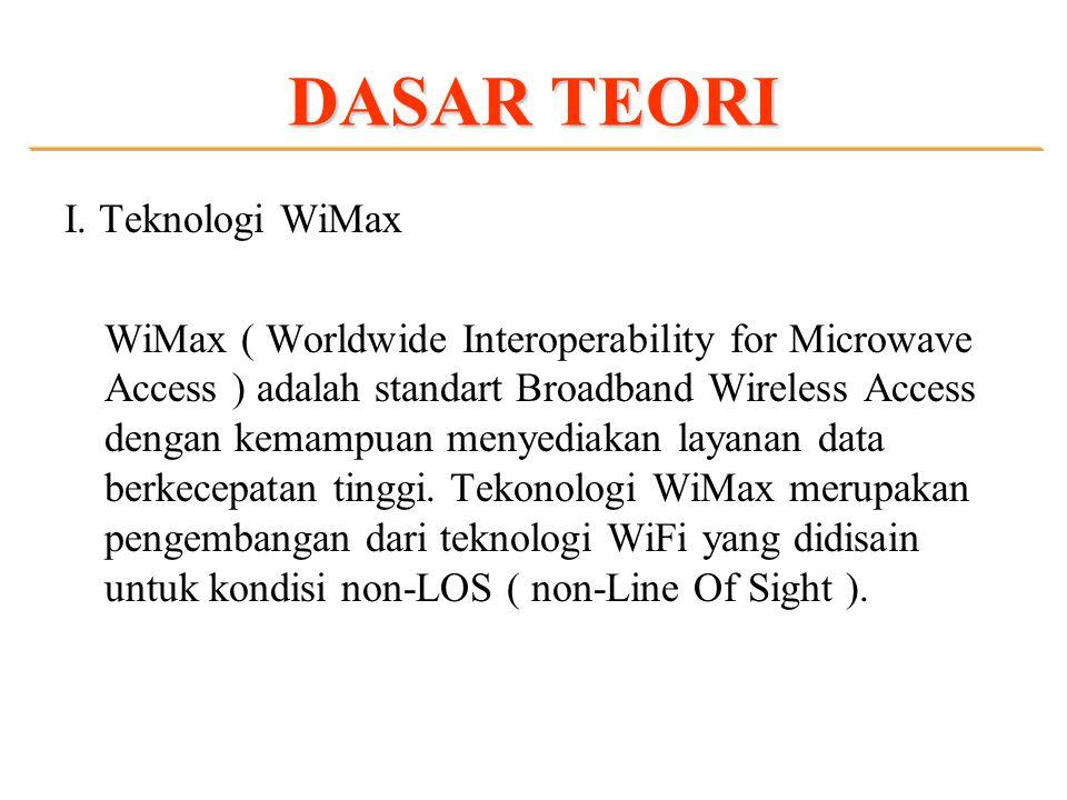 DASAR TEORI I. Teknologi WiMax