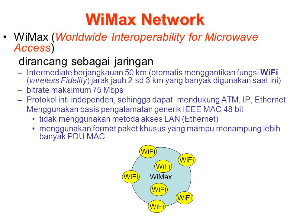 WiMax Network WiMax (Worldwide Interoperability for Microwave Access)