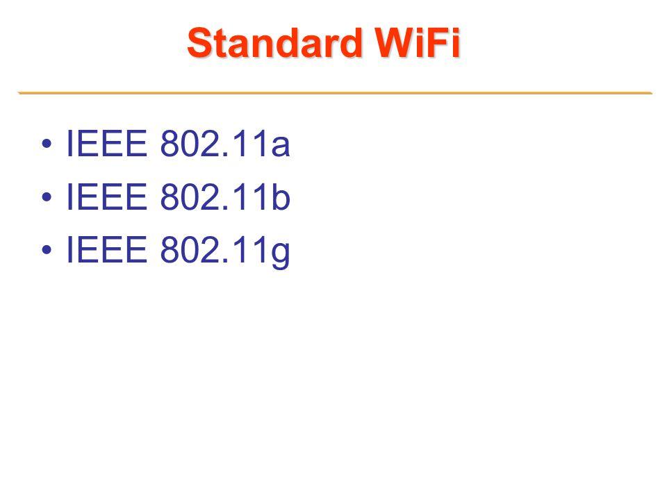 Standard WiFi IEEE 802.11a IEEE 802.11b IEEE 802.11g