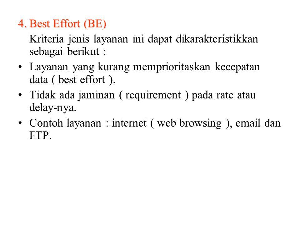 4. Best Effort (BE) Kriteria jenis layanan ini dapat dikarakteristikkan sebagai berikut :