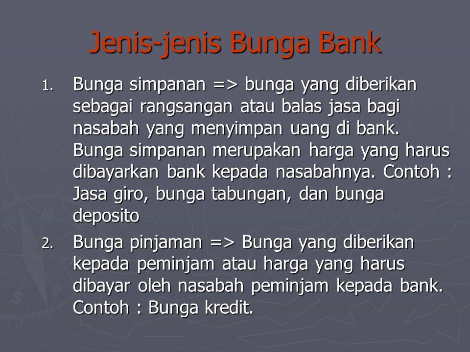 Jenis-jenis Bunga Bank