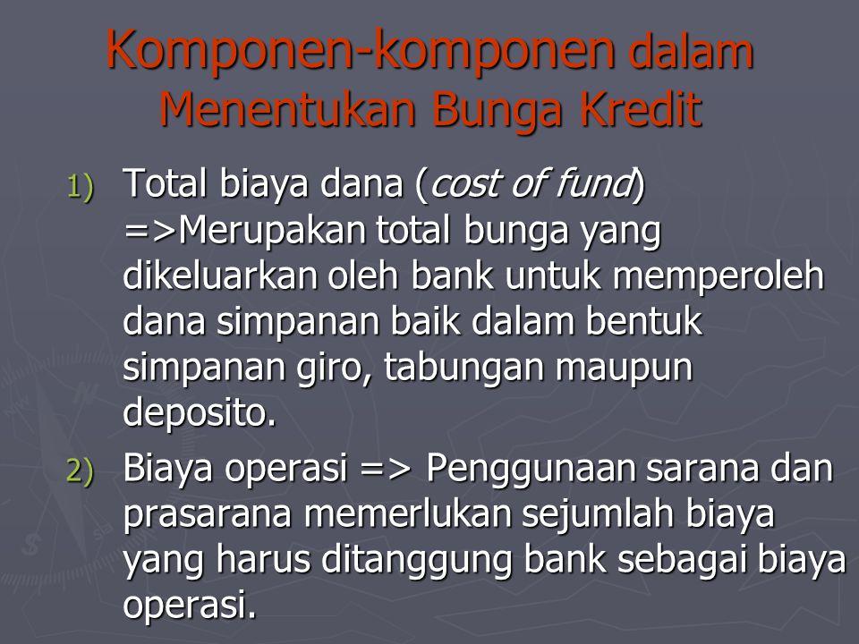 Komponen-komponen dalam Menentukan Bunga Kredit