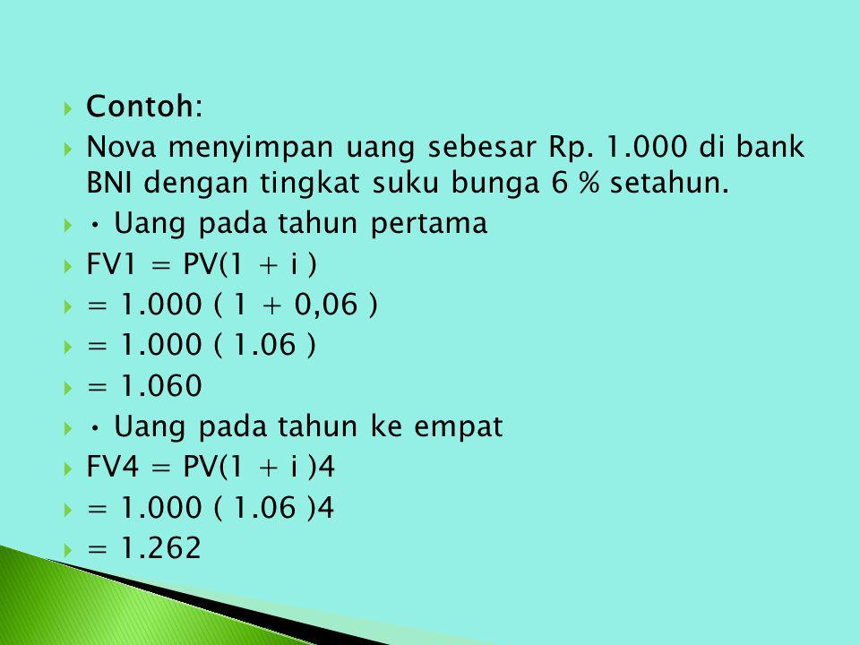 Contoh: Nova menyimpan uang sebesar Rp. 1.000 di bank BNI dengan tingkat suku bunga 6 % setahun. • Uang pada tahun pertama.