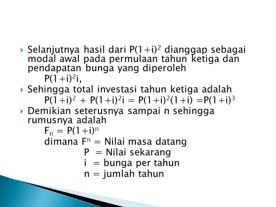 Selanjutnya hasil dari P(1+i)2 dianggap sebagai modal awal pada permulaan tahun ketiga dan pendapatan bunga yang diperoleh