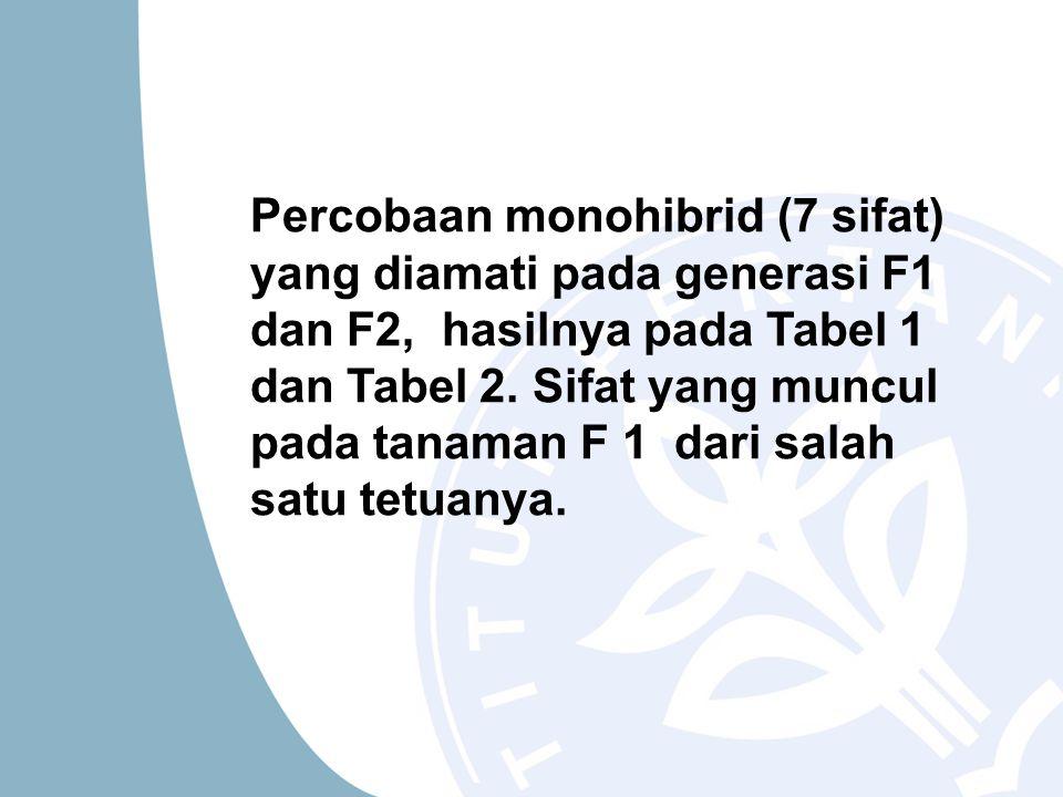 Percobaan monohibrid (7 sifat) yang diamati pada generasi F1 dan F2, hasilnya pada Tabel 1 dan Tabel 2.