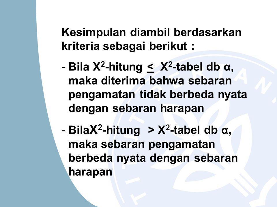 Kesimpulan diambil berdasarkan kriteria sebagai berikut :