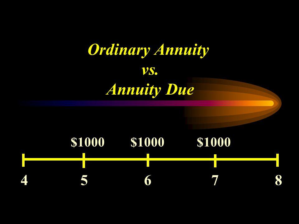 Ordinary Annuity vs. Annuity Due