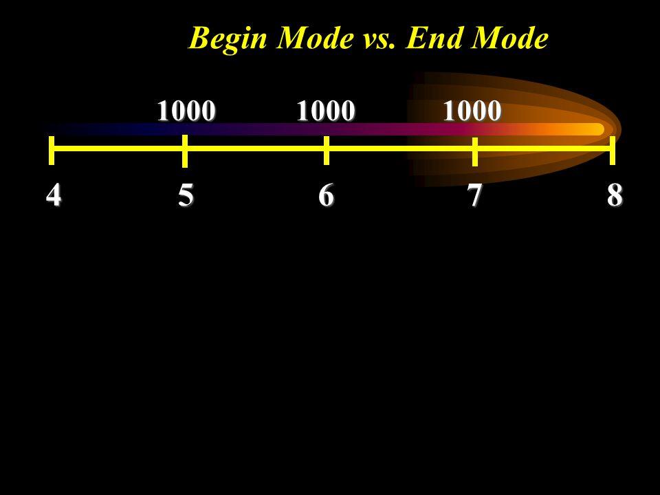 Begin Mode vs. End Mode 1000 1000 1000.