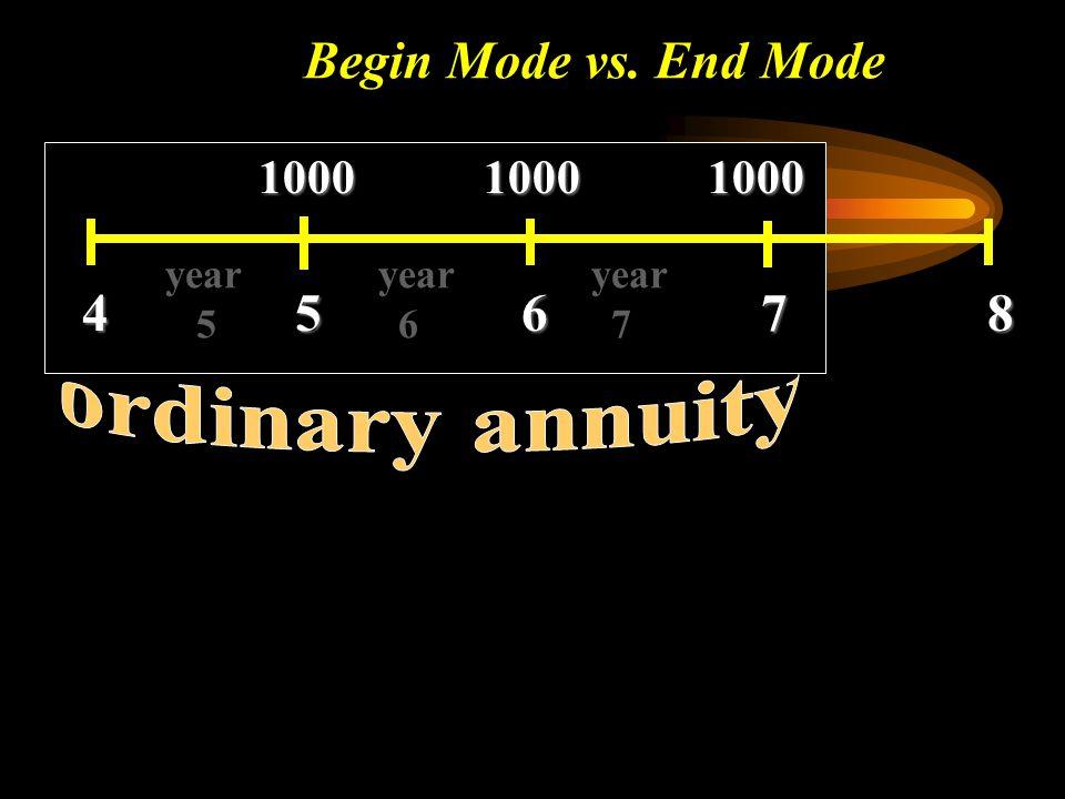 Begin Mode vs. End Mode 4 5 6 7 8 ordinary annuity 1000 1000 1000