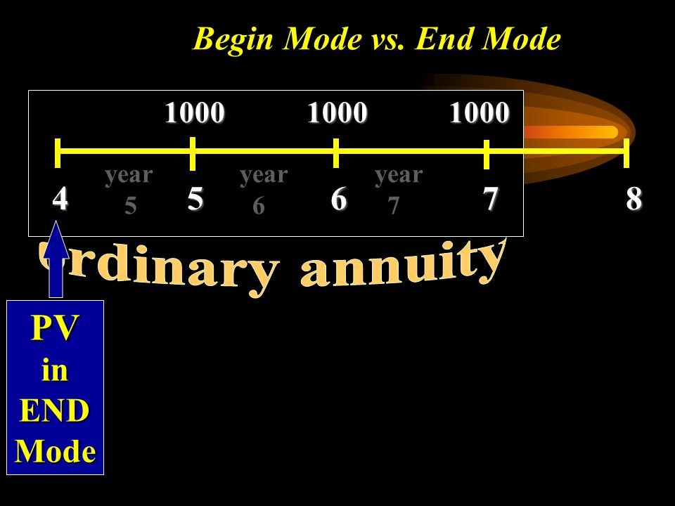 PV Begin Mode vs. End Mode 4 5 6 7 8 ordinary annuity in END Mode